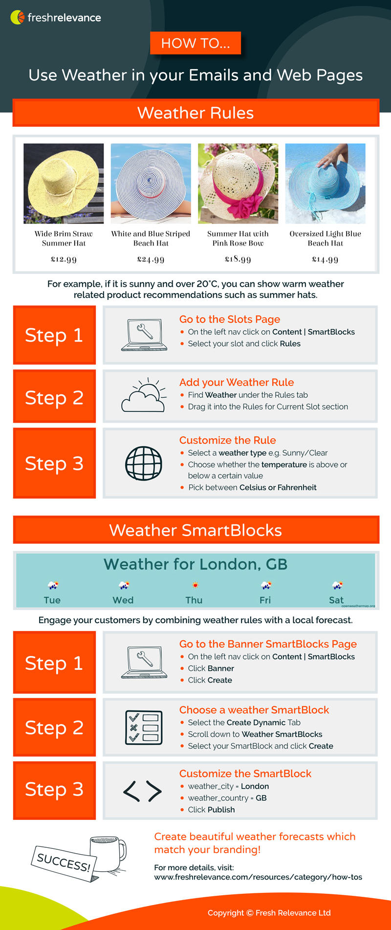 How to Use Weather in your Emails and Web Pages